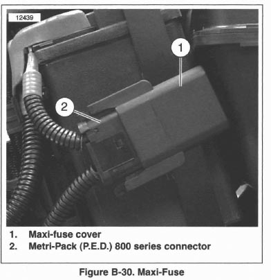 2003 Sportster Fuse Box car block wiring diagram