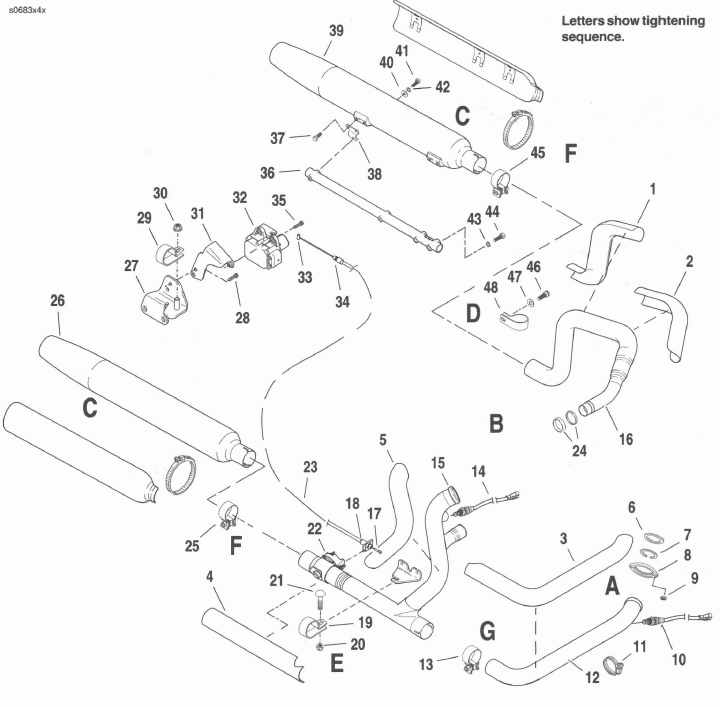 2003 harley davidson fatboy wiring diagram