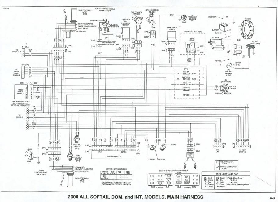 harley softail wiring diagram for 99