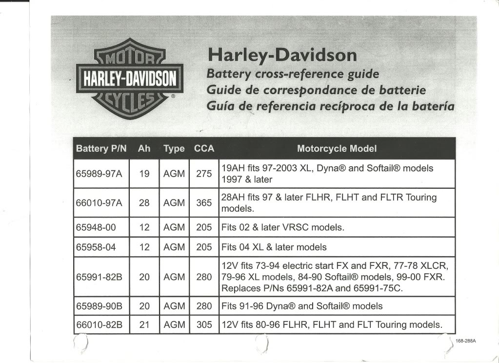 Battery Model and specs - Harley Davidson Forums