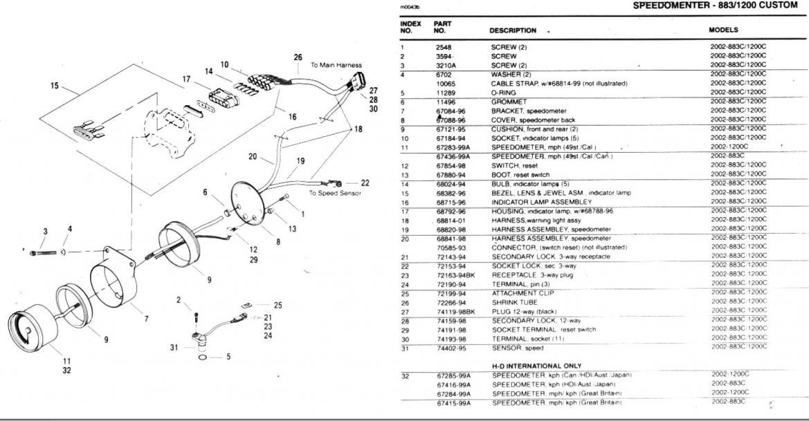 harley sportster speedometer wiring diagram