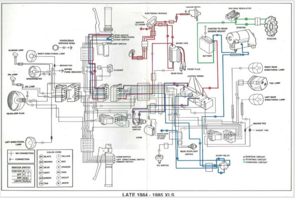 1975 Sportster Wiring Diagram Wiring Diagram