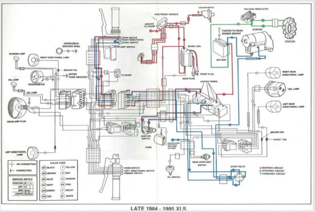 1989 harley sportster 1200 wire diagram