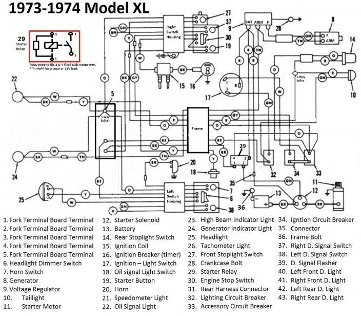 1973 harley davidson wiring diagram