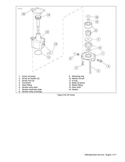 2007 harley sportster 883 wiring diagrams
