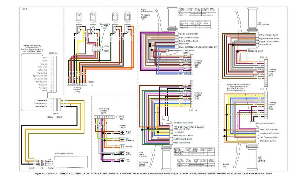 Hand Controlls Harley Wiring Harness Diagram Wiring Diagram