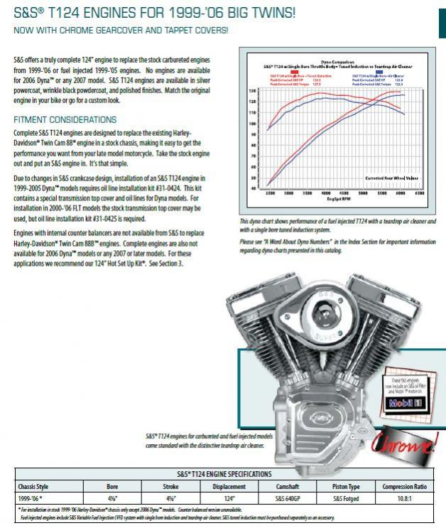 Twin Cam 88 upgrade to 107 or 110 - Harley Davidson Forums