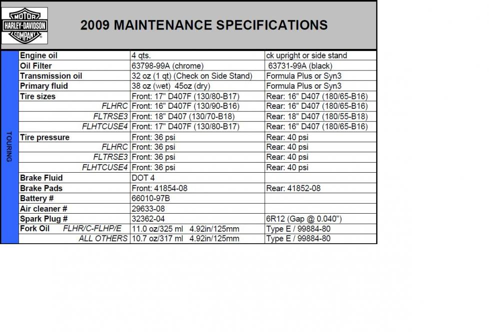 Anyone have a maintenance checklist for 09 - Harley Davidson Forums