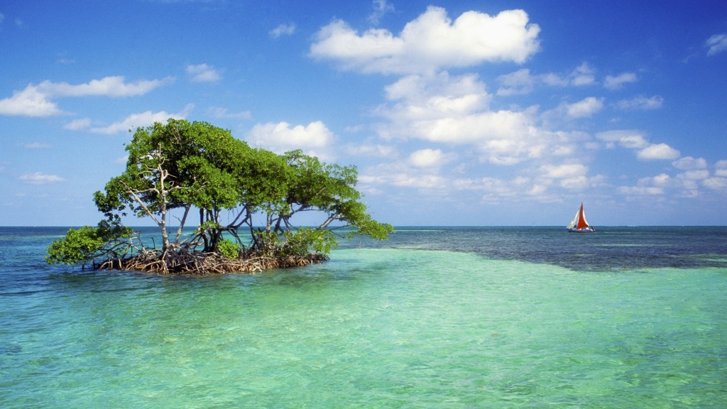 Animated Hd Wallpapers For Laptop Beautiful Islands Wallpapers Pictures Images