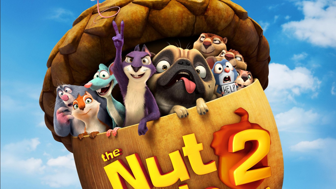 Wallpaper Desktop 3d Animation The Nut Job 2 Nutty By Nature 2017 Wallpapers Hd