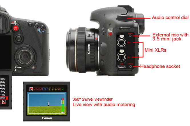 Canon-35f-features