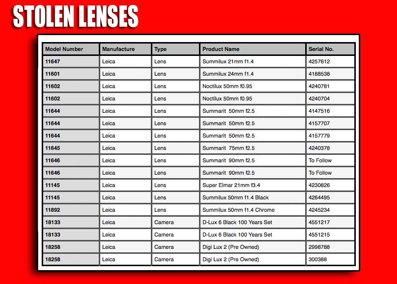 lens-numbers