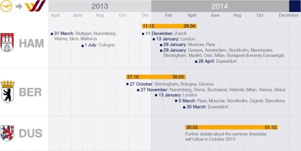 Germanwings route changes