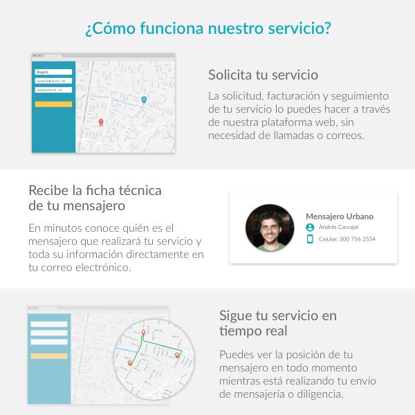 app startup tecnologia