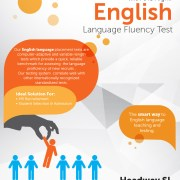 Do the RIGHT RECRUITMENT with the Right English Language Fluency Test