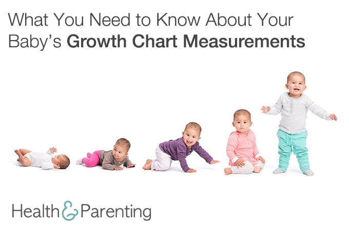 Understanding Baby\u0027s Growth Chart Measurements - Health  Parenting