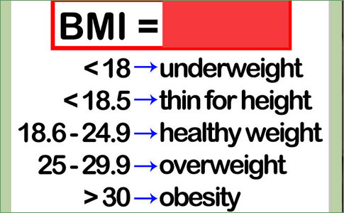BMI - American version of the calculation - height in feet and inches - bmi calculation formula