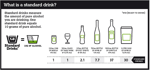 Alcohol Ministry Of Health Nz
