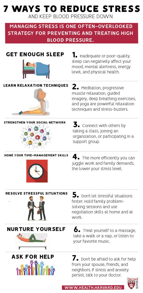 7 ways to reduce stress and keep blood pressure down - Harvard Health