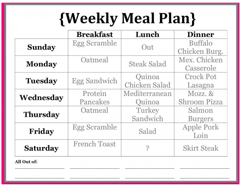 5 Best Diet Plans Proven to Help You Lose Weight - weight loss planner