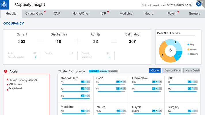 Boston Children\u0027s builds dashboard to better manage patient capacity