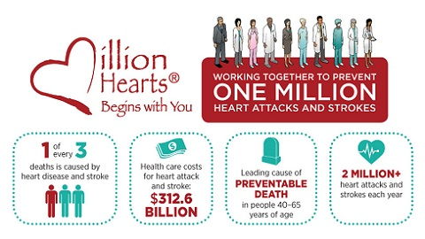 Medicare Announces Participants for a New Initiative to Prevent Heart Attacks and Strokes