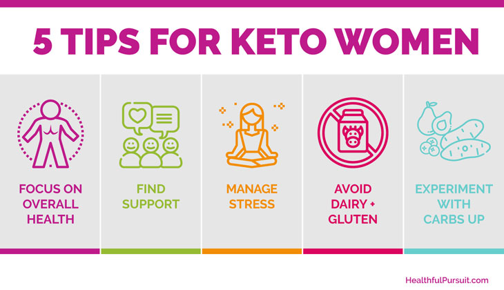 Keto for Women - 5 Tips to Make It Work Healthful Pursuit