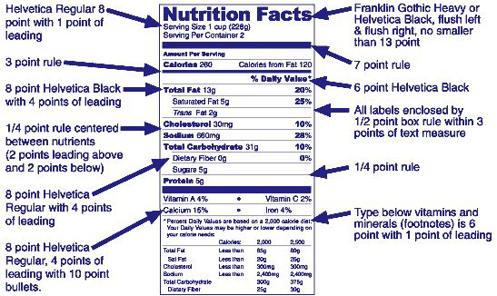 How to Read Food Labels to Buy What You Intend - ingredient label template