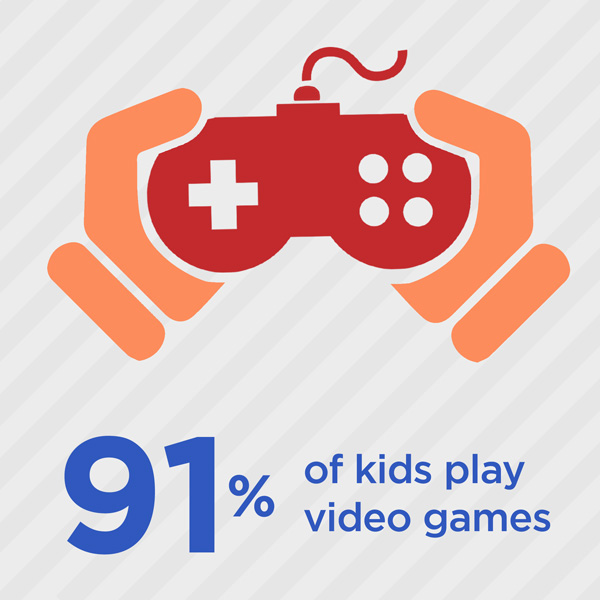 Do Video Games Make Kids Saints or Psychopaths (and Why Is It So
