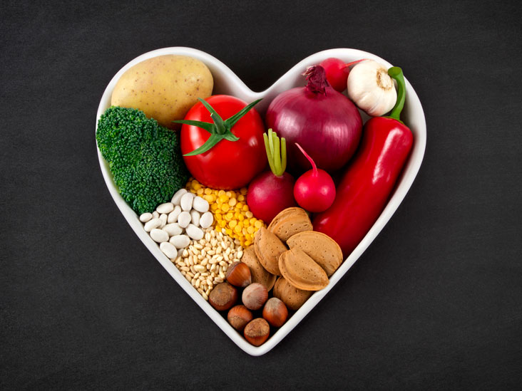 What Are the Recommended Cholesterol Levels by Age?