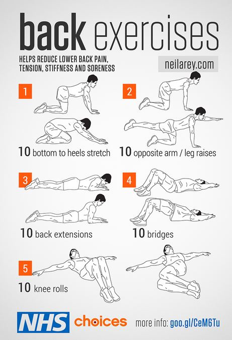 Effective Workout To Get Rid Of Armpit Fat Fast Sculpting - beast workout sheet