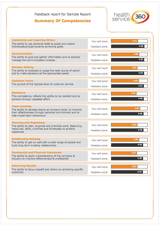 Sample Reports - Health Service 360 - sample report