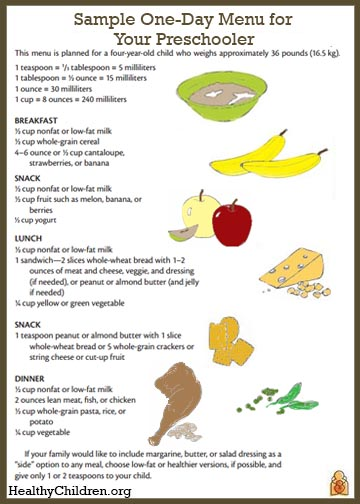 Sample Menu for a Preschooler - HealthyChildrenorg - daycare meal plan