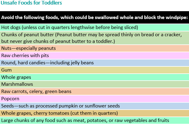 Feeding  Nutrition Tips Your 2-Year-Old - HealthyChildrenorg