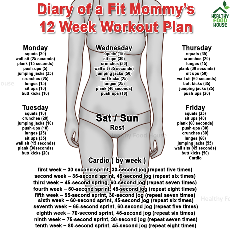 10 Week No-Gym Home Workout Plan That Burns Fat Guaranteed - Healthy - gym workout for weight loss