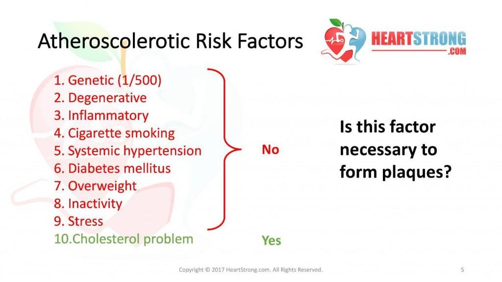 High Cholesterol and Heart Disease - Heartstrong