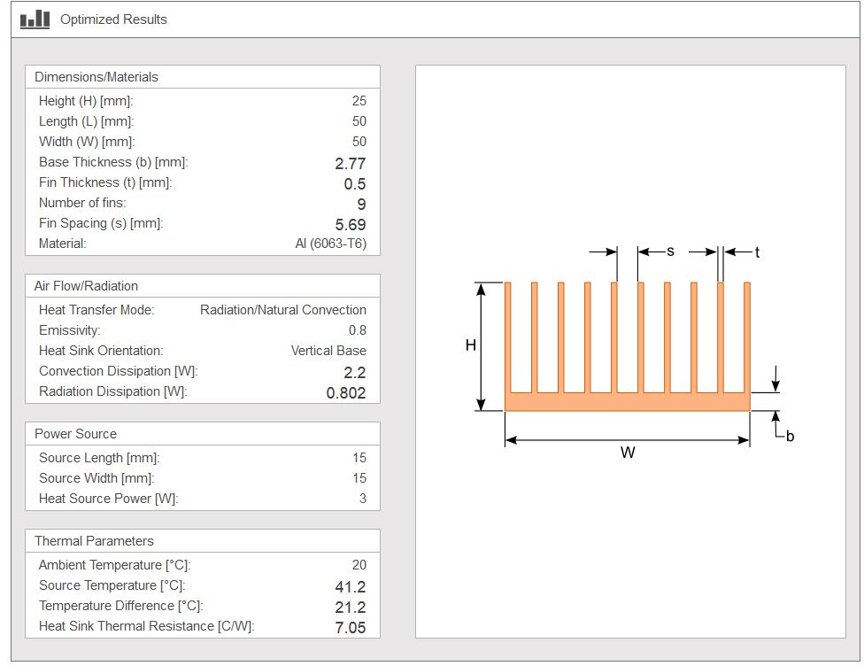 Heat Sink Calculator Blog Focused On Heat Sink Analysis