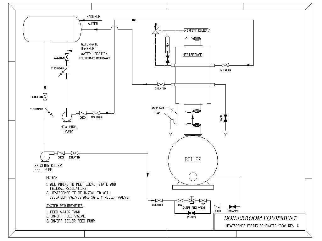 piping layout notes