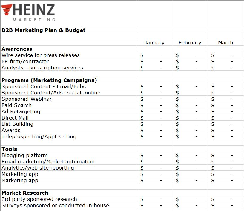 A marketing plan and budget template for you - Heinz Marketing - budget plan