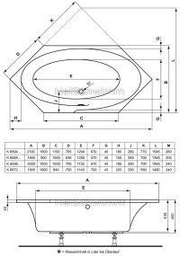Ideal STANDARD Dynamic Sechseck-Badewanne 200 x 100 cm ...