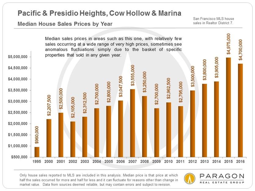 Market News Helena 7x7 Real Estate Properties - Part 5