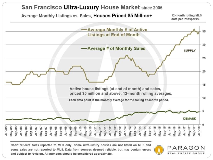 Market News Helena 7x7 Real Estate Properties - Part 3