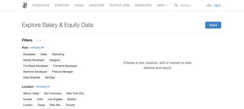 Startup Resources Salary Hello, Startup A Programmer\u0027s Guide to