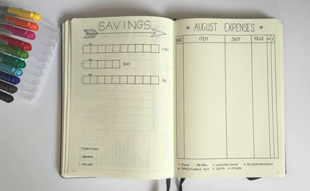 How to budget in a bullet journal - Hello Deborah - money expense tracker