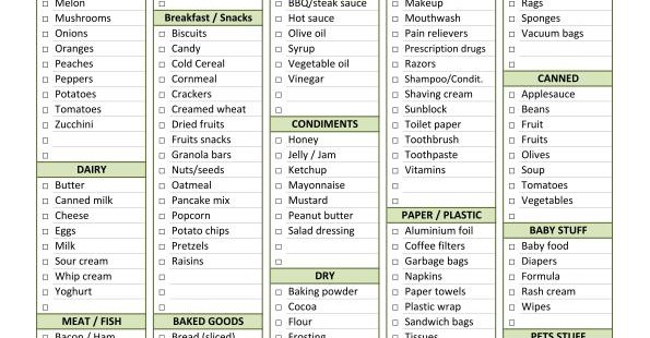 Grocery List Template - printable grocery list template