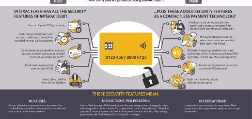 INTERAC_Flash_Security_Infographic