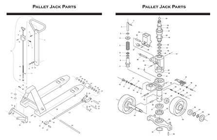 manual pallet jacks diagram