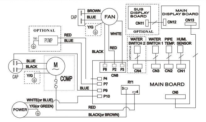 wiring diagram frigidaire fdf50s1 support