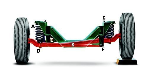 Ford\u0027s Twin I-Beam Front Suspension Hemmings Daily