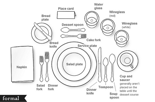 How To Properly Set The Table ...  sc 1 st  Castrophotos & Proper Table Setting Silverware - Castrophotos